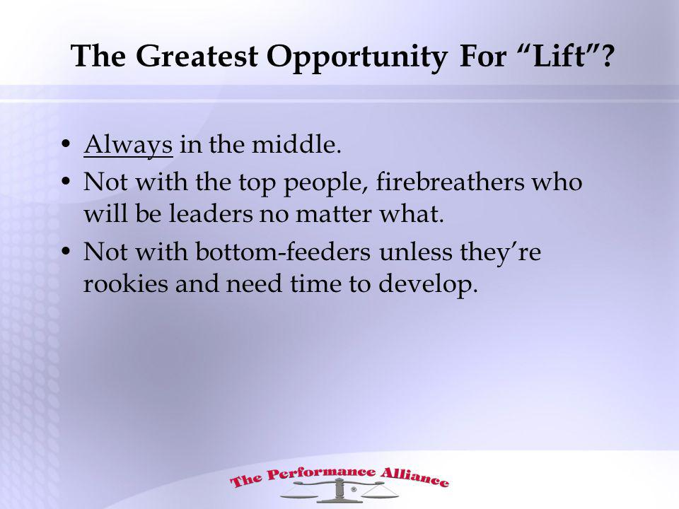 The Greatest Opportunity For Lift. Always in the middle.
