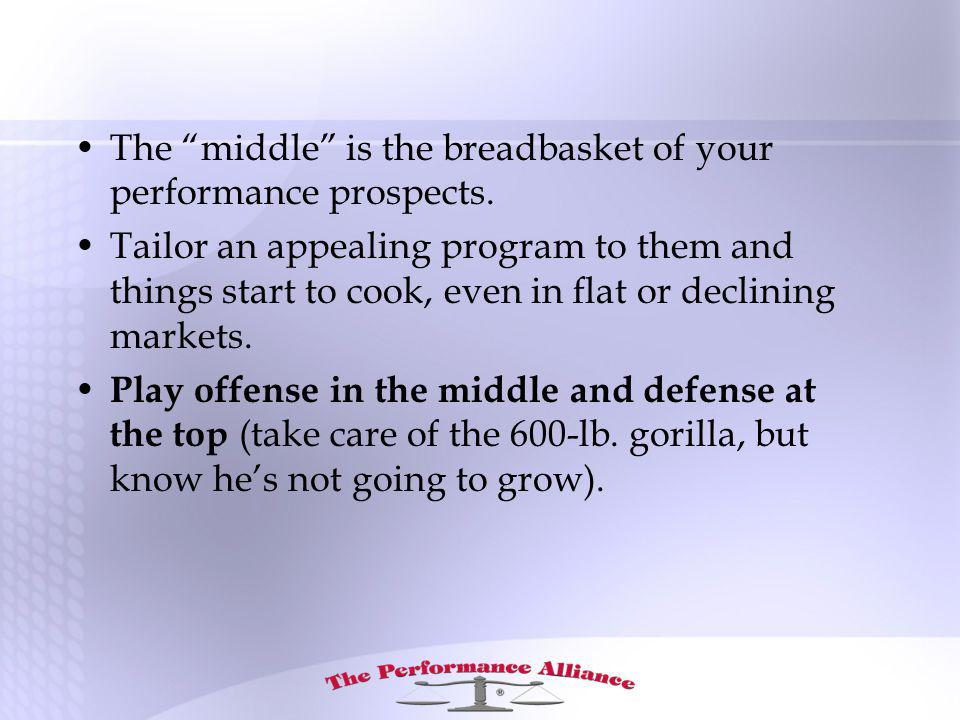 The middle is the breadbasket of your performance prospects.