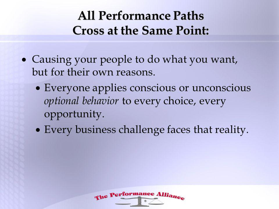 All Performance Paths Cross at the Same Point: Causing your people to do what you want, but for their own reasons.