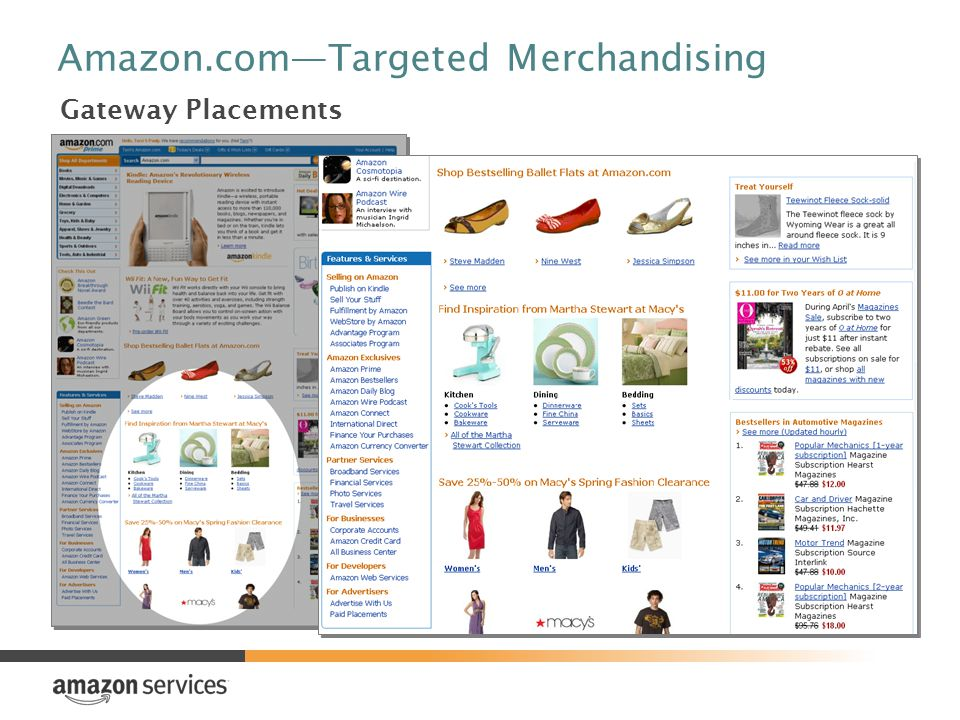 Amazon.comTargeted Merchandising Gateway Placements
