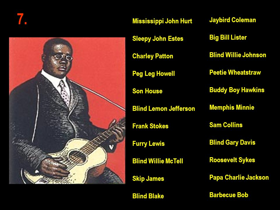 Return to quiz Information About Skip James Skip James is one of the most revered Delta blues artists of the 20th century.