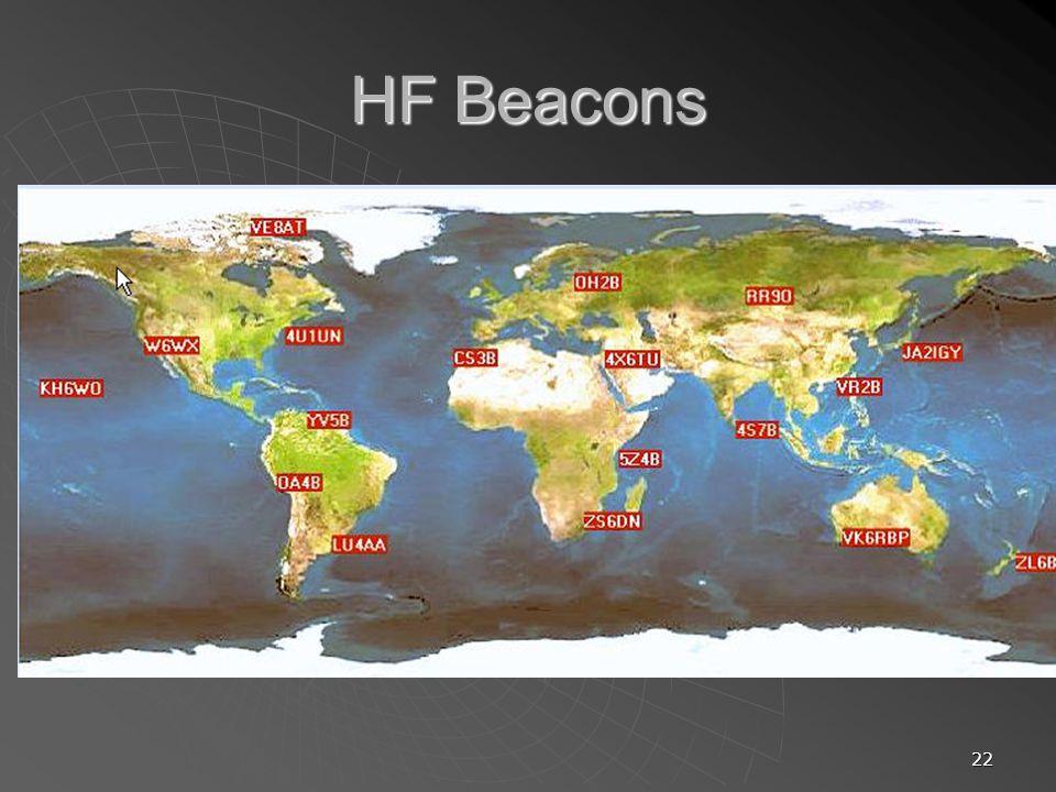 22 HF Beacons
