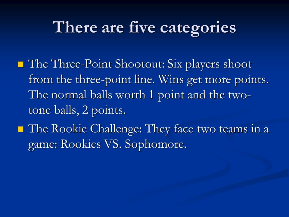 There are five categories The Three-Point Shootout: Six players shoot from the three-point line. Wins get more points. The normal balls worth 1 point