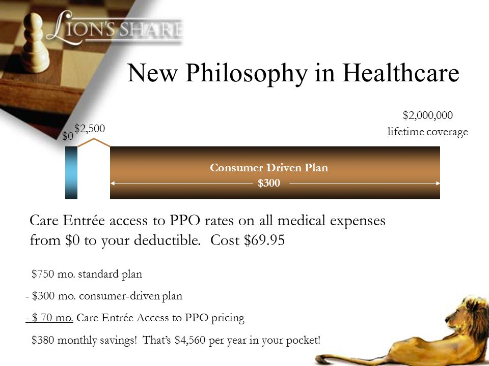 New Philosophy in Healthcare $2,000,000 lifetime coverage Consumer Driven Plan $300 $0 Care Entrée access to PPO rates on all medical expenses from $0