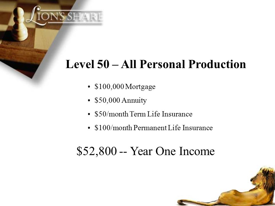 Level 50 – All Personal Production $100,000 Mortgage $50,000 Annuity $50/month Term Life Insurance $100/month Permanent Life Insurance $52,800 -- Year