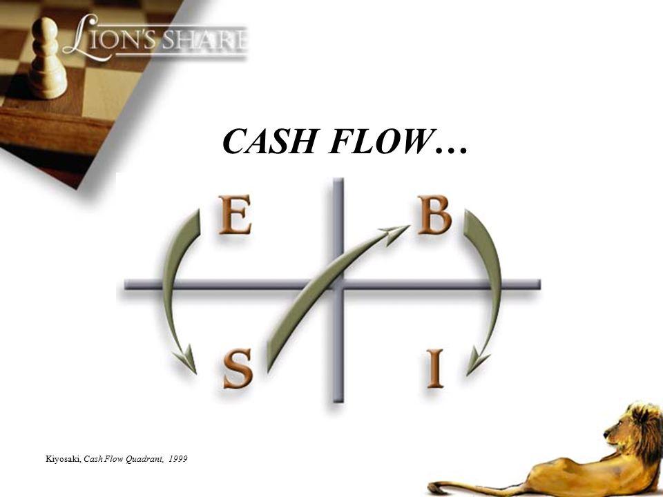 Business vs.Hobby –Make money –Written Business Plan – Strategic Objective –Part time vs.