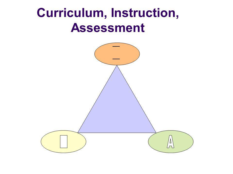 Curriculum, Instruction, Assessment
