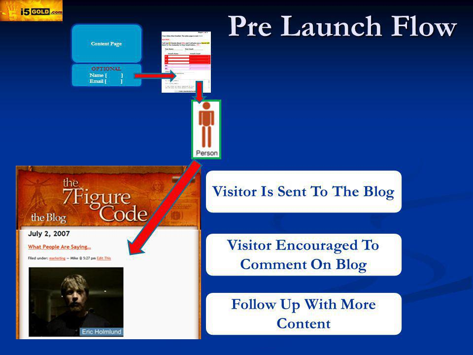 Pre Launch Flow Content Page OPTIONAL Name [ ] Email [ ] Visitor Is Sent To The Blog Visitor Encouraged To Comment On Blog Follow Up With More Content