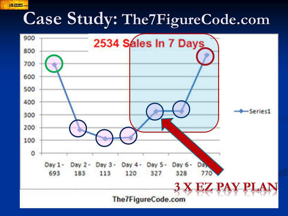Case Study: The7FigureCode.com