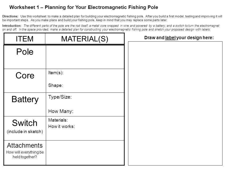 Worksheet 1 – Planning for Your Electromagnetic Fishing Pole Draw and label your design here: Directions: Use this worksheet to make a detailed plan for building your electromagnetic fishing pole.