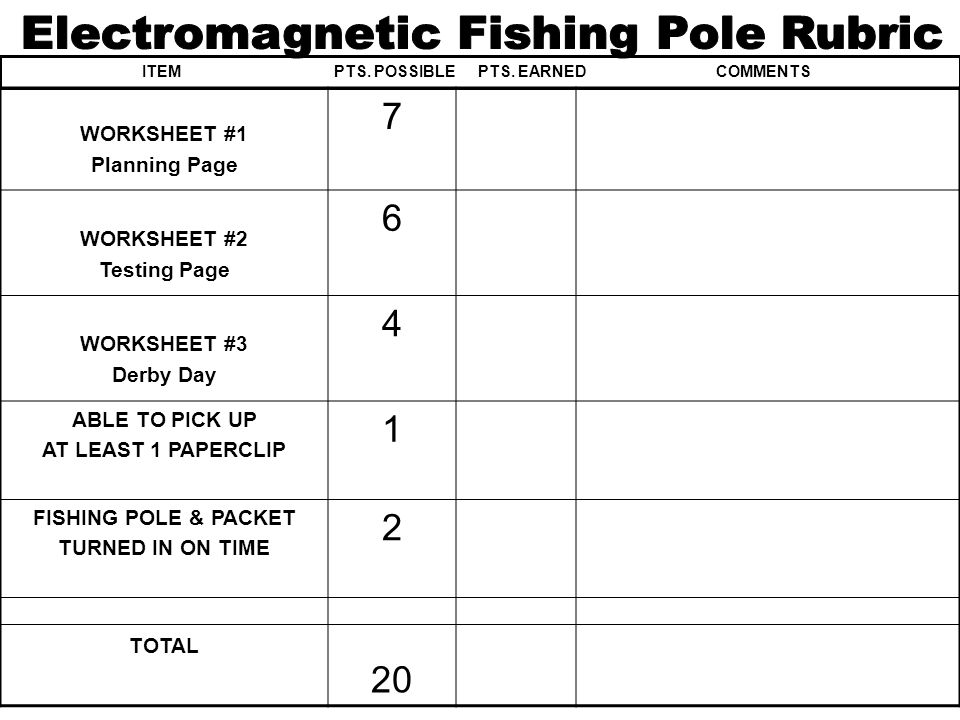 WORKSHEET #1 Planning Page 7 WORKSHEET #2 Testing Page 6 WORKSHEET #3 Derby Day 4 ABLE TO PICK UP AT LEAST 1 PAPERCLIP 1 FISHING POLE & PACKET TURNED