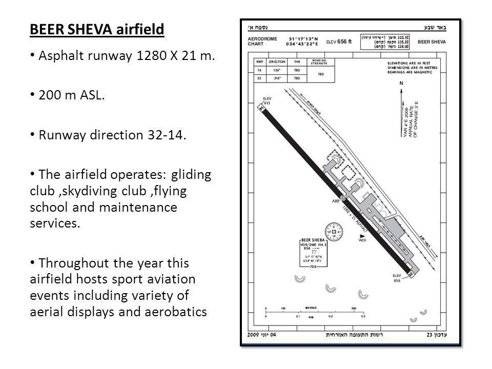 BEER SHEVA airfield Asphalt runway 1280 X 21 m. 200 m ASL.