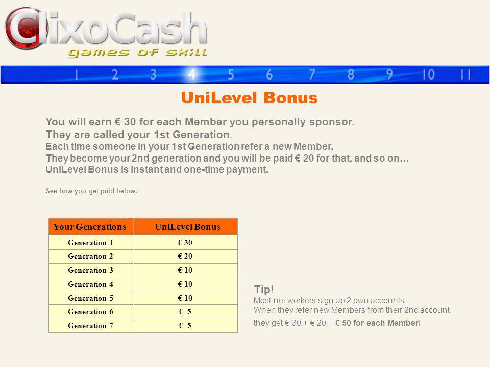 UniLevel Bonus You will have a full overview on your personally sponsored and their downline.