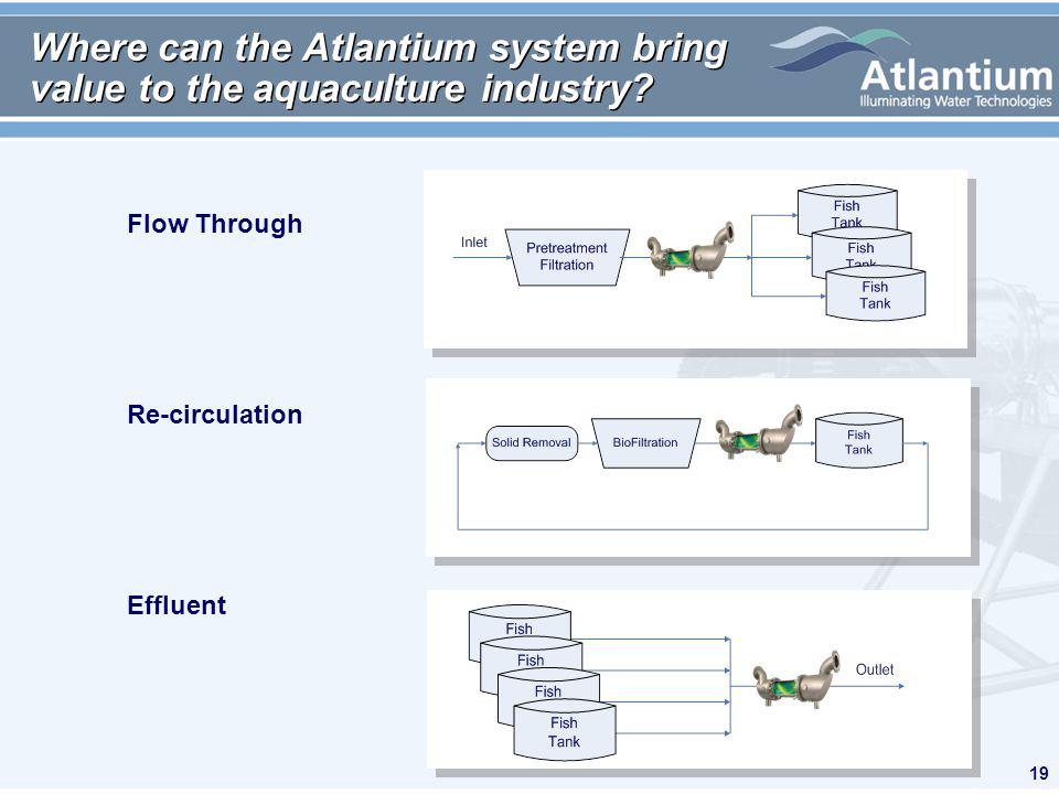 19 Where can the Atlantium system bring value to the aquaculture industry.