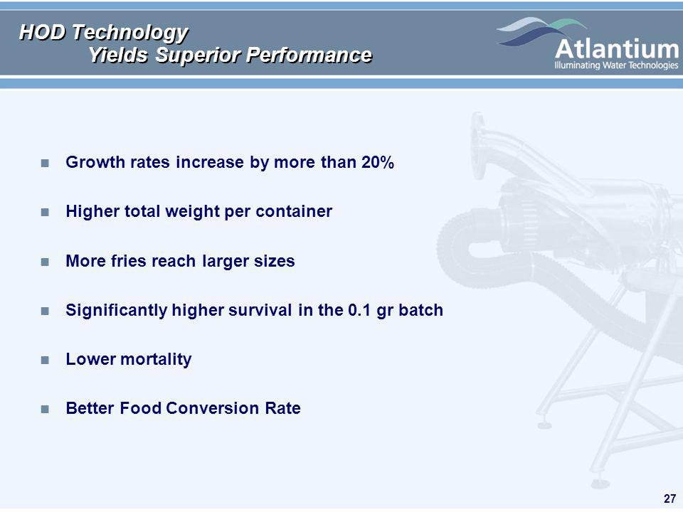 27 HOD Technology Yields Superior Performance n Growth rates increase by more than 20% n Higher total weight per container n More fries reach larger sizes n Significantly higher survival in the 0.1 gr batch n Lower mortality n Better Food Conversion Rate