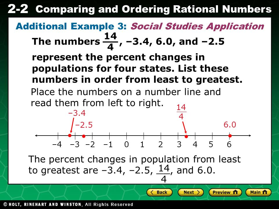 Evaluating Algebraic Expressions 2-2 Comparing and Ordering Rational Numbers Additional Example 3: Social Studies Application The numbers, –3.4, 6.0,