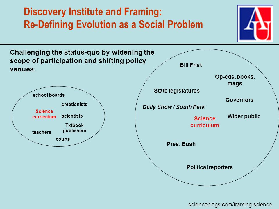 scienceblogs.com/framing-science Discovery Institute and Framing: Re-Defining Evolution as a Social Problem Science curriculum Pres.
