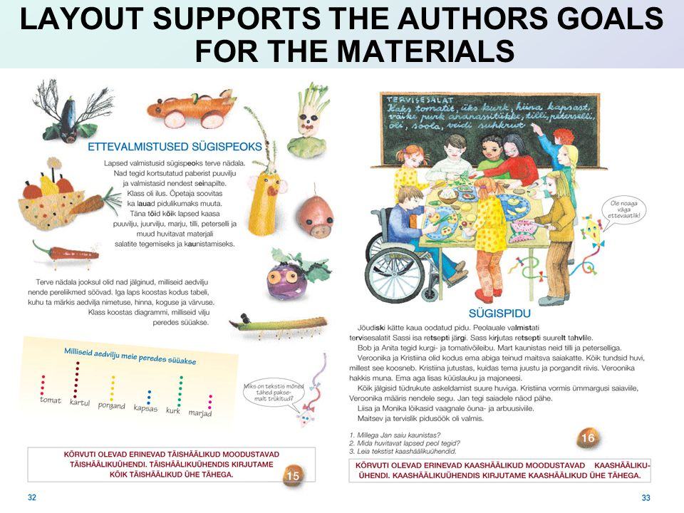 LAYOUT SUPPORTS THE AUTHORS GOALS FOR THE MATERIALS