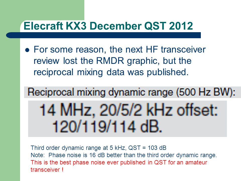 Elecraft KX3 December QST 2012 For some reason, the next HF transceiver review lost the RMDR graphic, but the reciprocal mixing data was published. Th