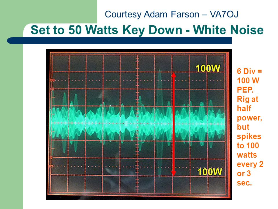 Set to 50 Watts Key Down - White Noise Courtesy Adam Farson – VA7OJ 6 Div = 100 W PEP. Rig at half power, but spikes to 100 watts every 2 or 3 sec.
