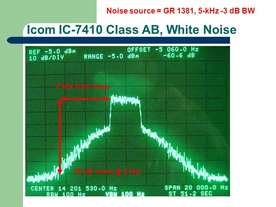 Icom IC-7410 Class AB, White Noise 5 kHz from edge 60 dB down @ 5 kHz Noise source = GR 1381, 5-kHz -3 dB BW