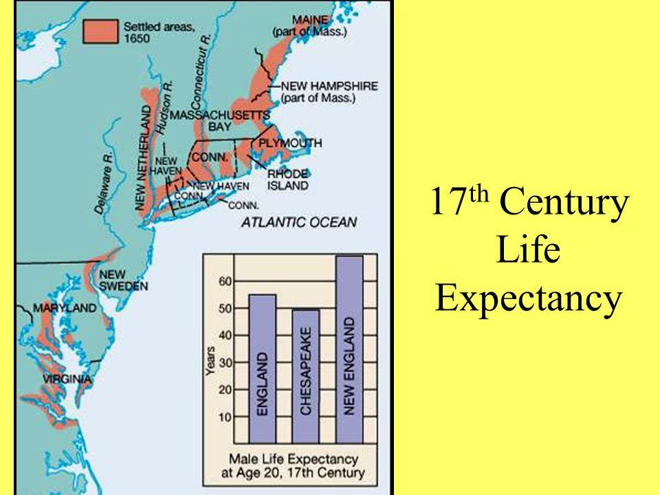 17 th Century Life Expectancy
