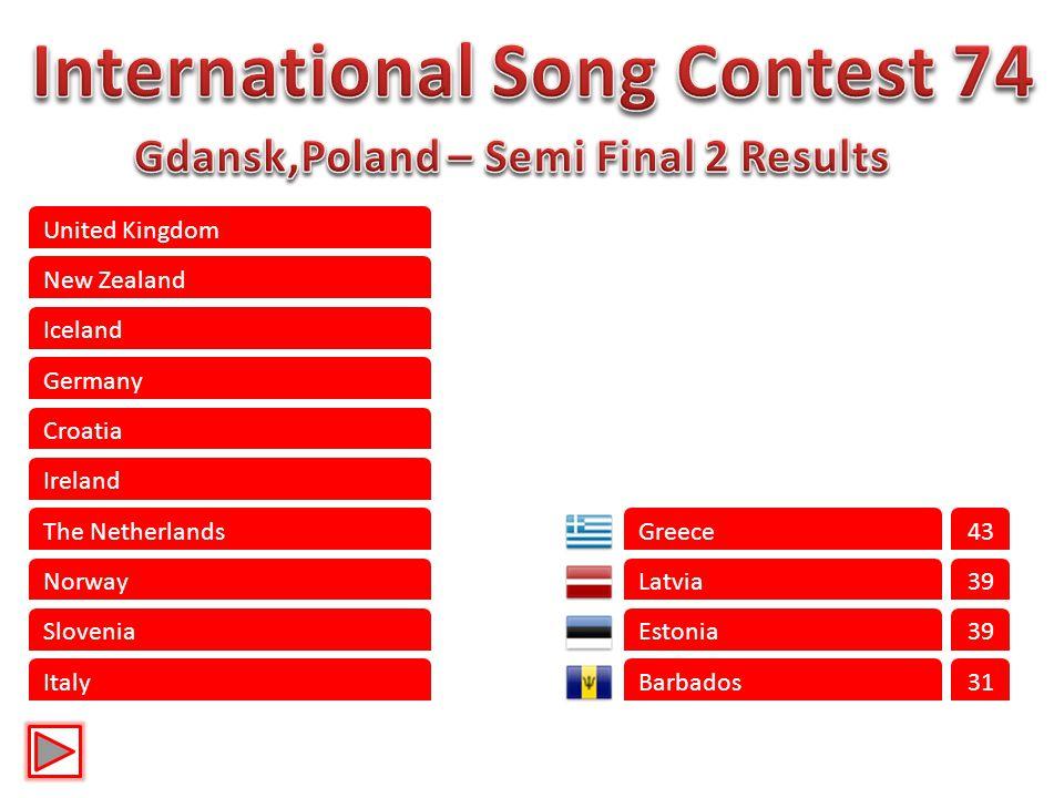 United Kingdom New Zealand Iceland Germany Croatia Ireland The Netherlands Norway Slovenia Italy Greece Latvia Estonia Barbados 43 39 31