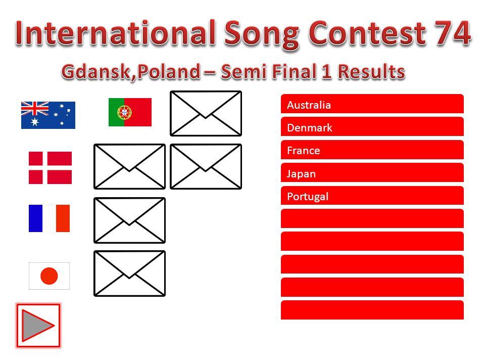 Australia Denmark France Japan Portugal