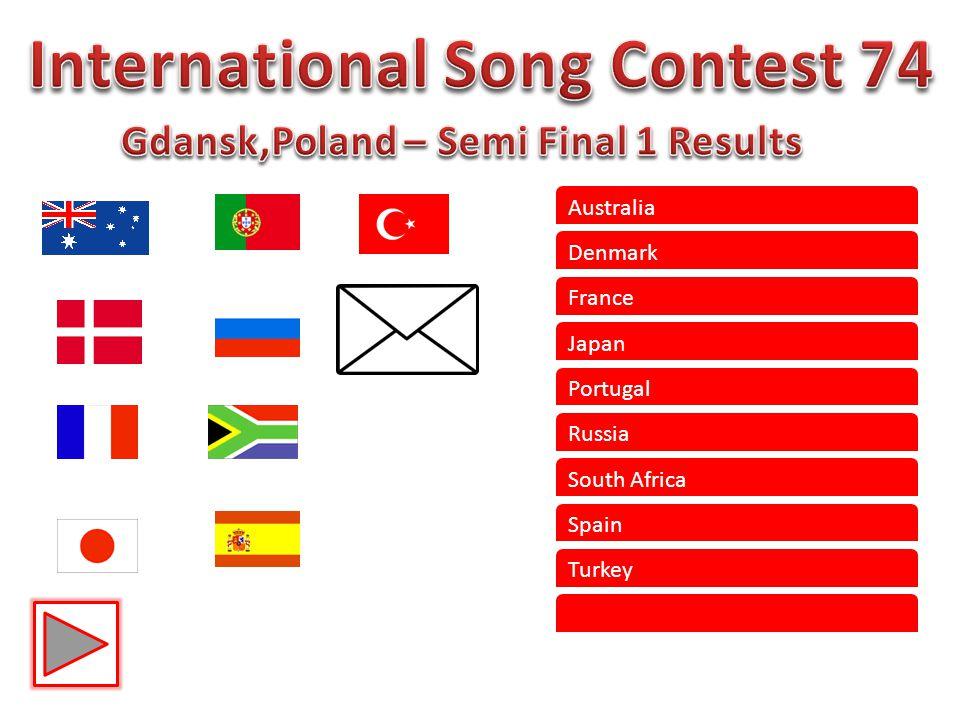 Australia Denmark France Japan Portugal Russia South Africa Spain Turkey