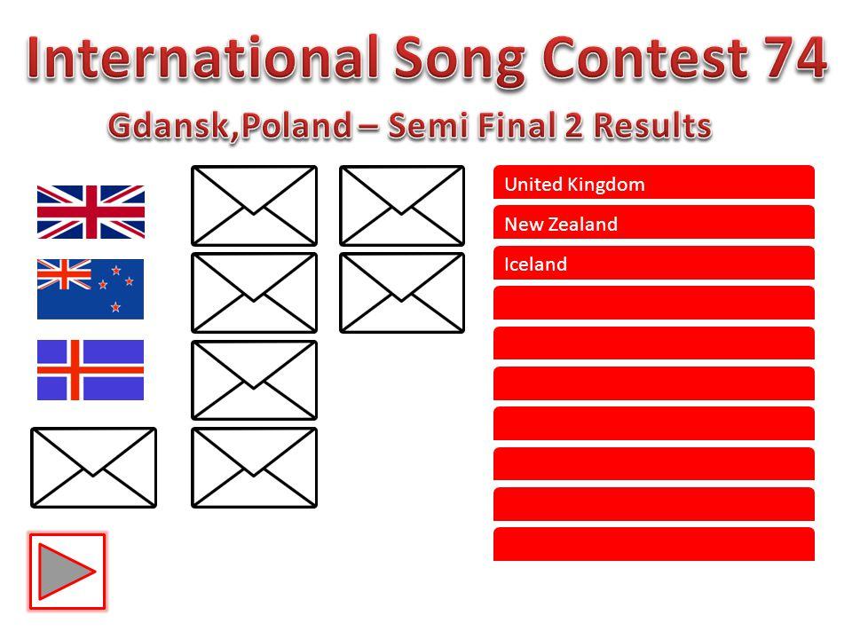 United Kingdom New Zealand Iceland