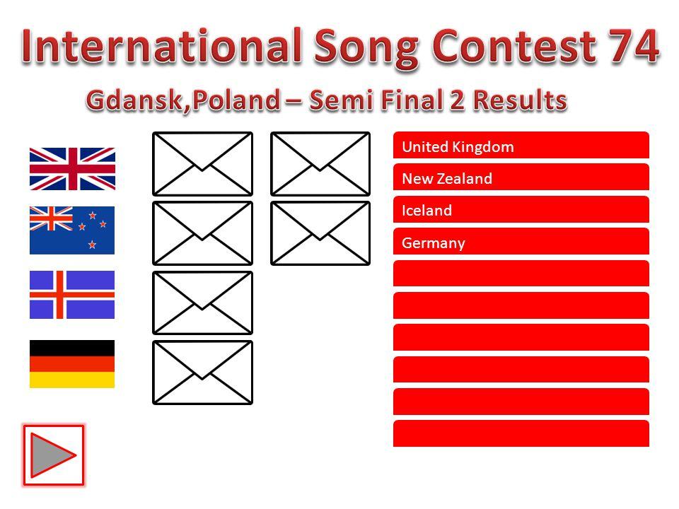United Kingdom New Zealand Iceland Germany