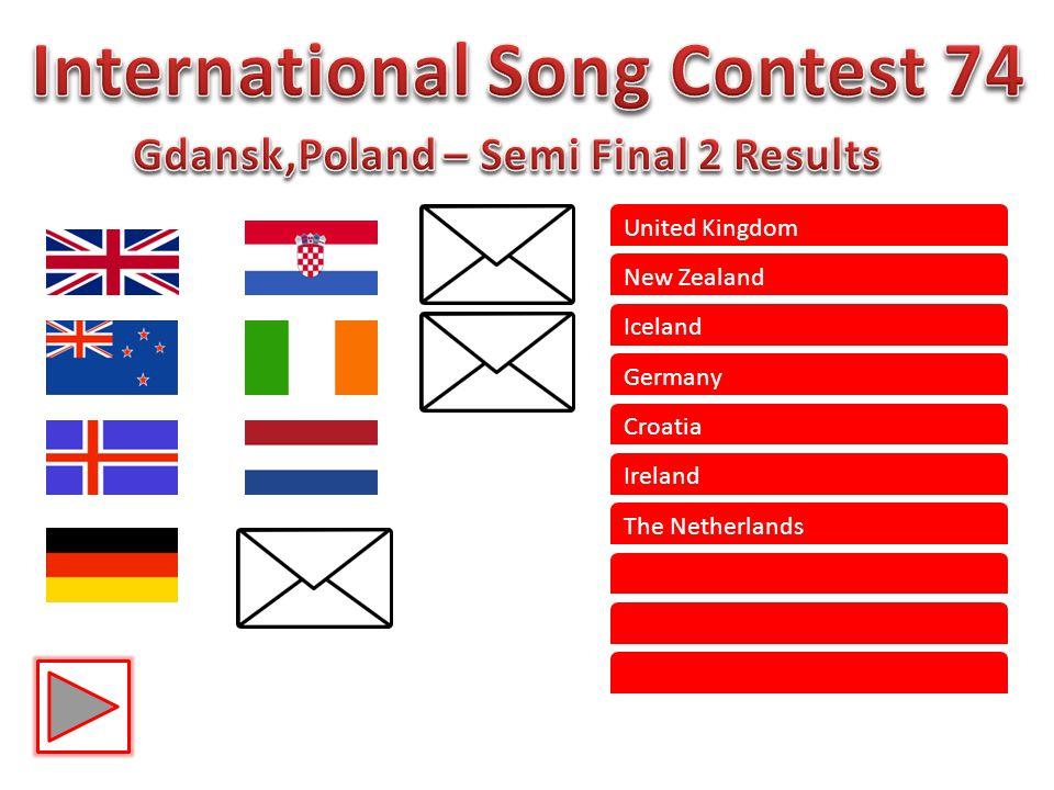 United Kingdom New Zealand Iceland Germany Croatia Ireland The Netherlands