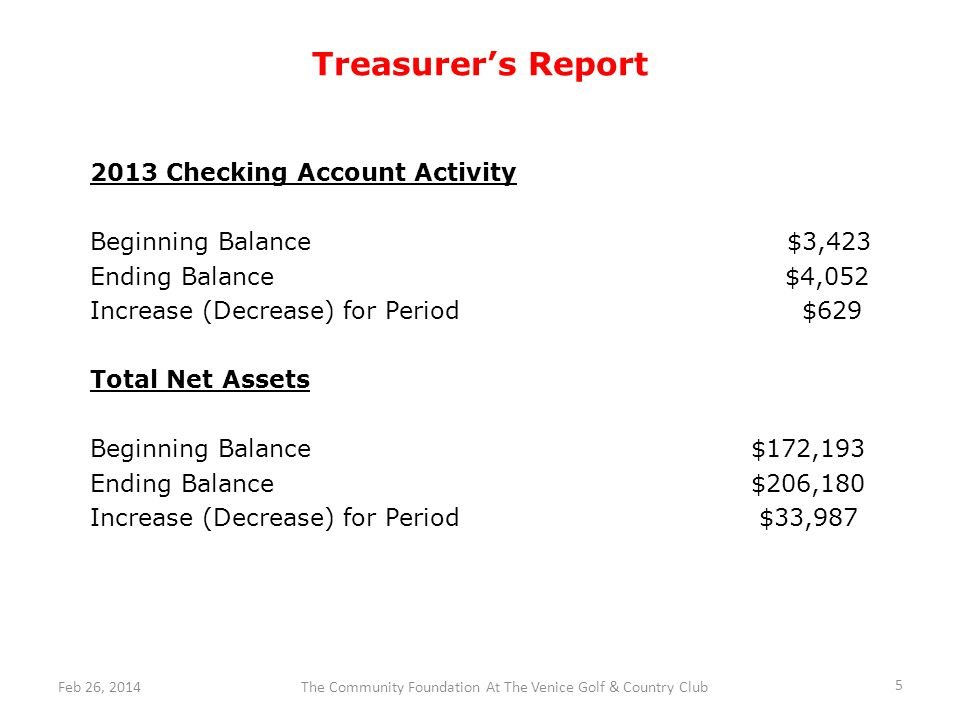 Treasurers Report 2013 Checking Account Activity Beginning Balance $3,423 Ending Balance $4,052 Increase (Decrease) for Period $629 Total Net Assets Beginning Balance $172,193 Ending Balance $206,180 Increase (Decrease) for Period $33,987 5 The Community Foundation At The Venice Golf & Country ClubFeb 26, 2014