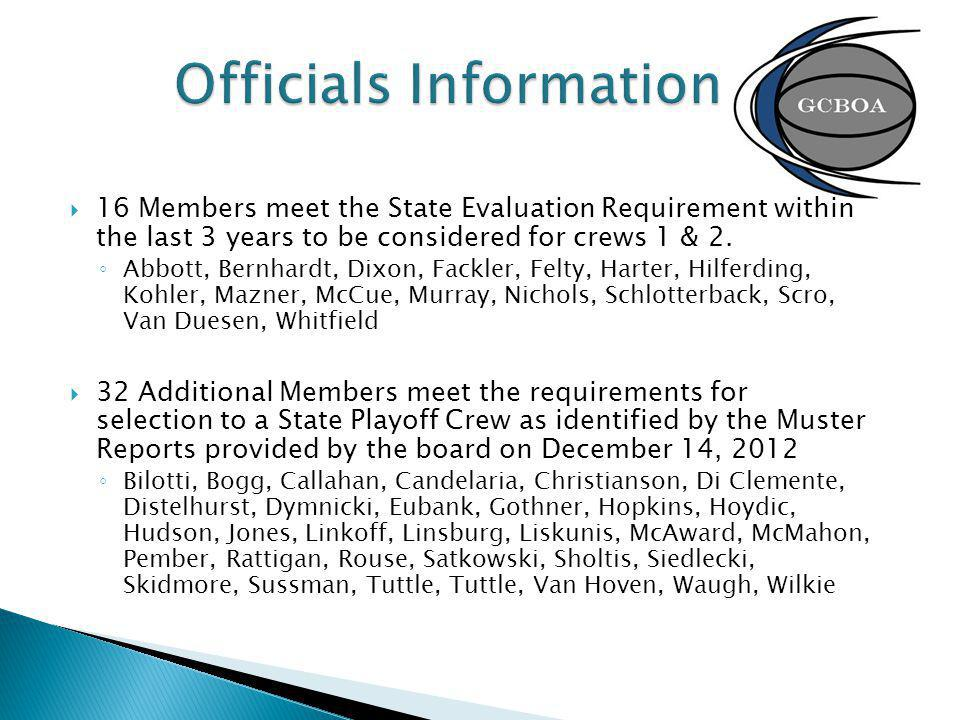 16 Members meet the State Evaluation Requirement within the last 3 years to be considered for crews 1 & 2.