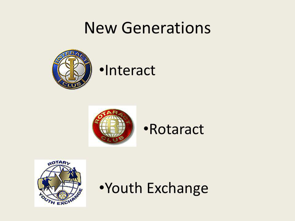 New Generations Exchange Ages: 18-25 Duration: Three to six weeks Ideal for recent secondary school graduates Can include home stays, tours, camps, or specialized internships