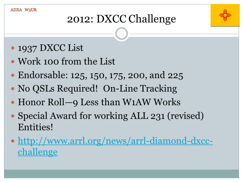 1937 DXCC List Work 100 from the List Endorsable: 125, 150, 175, 200, and 225 No QSLs Required.