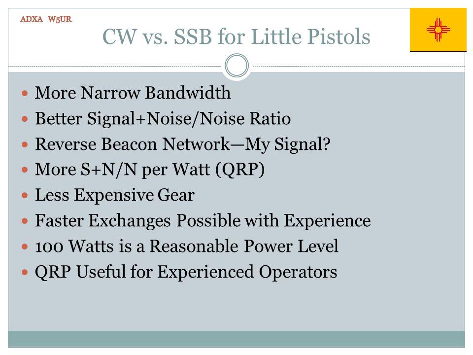 CW vs. SSB for Little Pistols More Narrow Bandwidth Better Signal+Noise/Noise Ratio Reverse Beacon NetworkMy Signal? More S+N/N per Watt (QRP) Less Ex