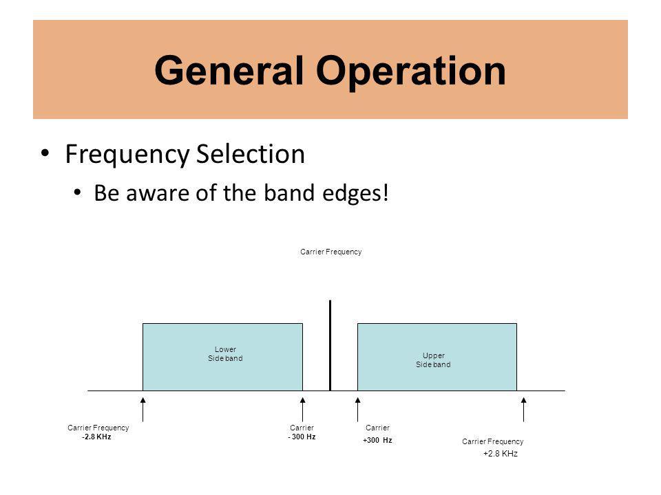 Amateur Satellites Satellite Operating Frequencies Satellite mode denotes uplink & downlink frequencies.