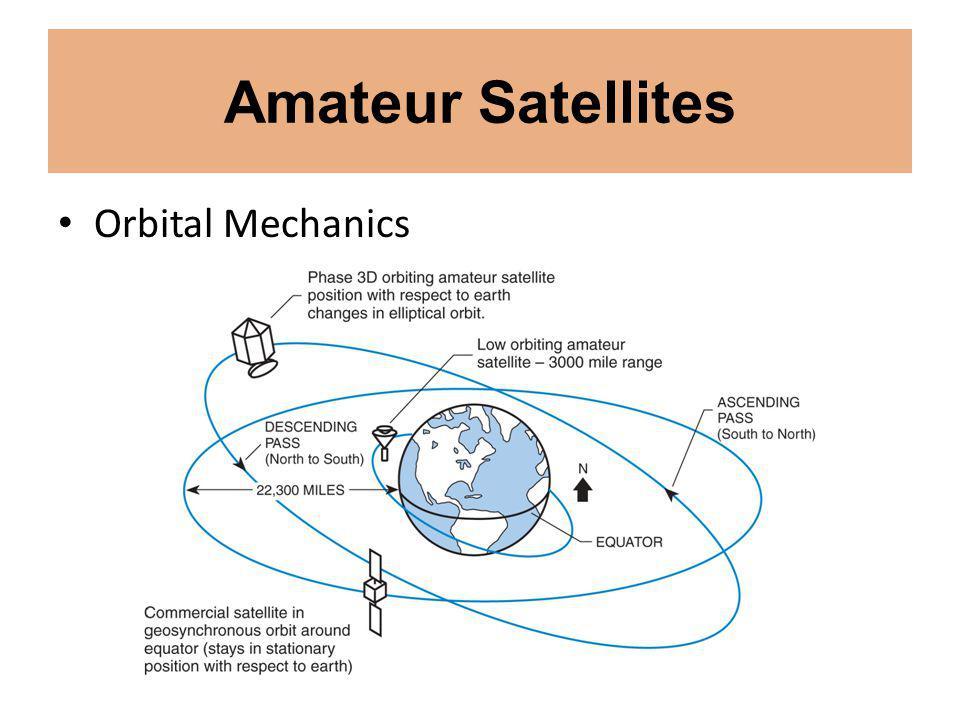 Amateur Satellites Orbital Mechanics