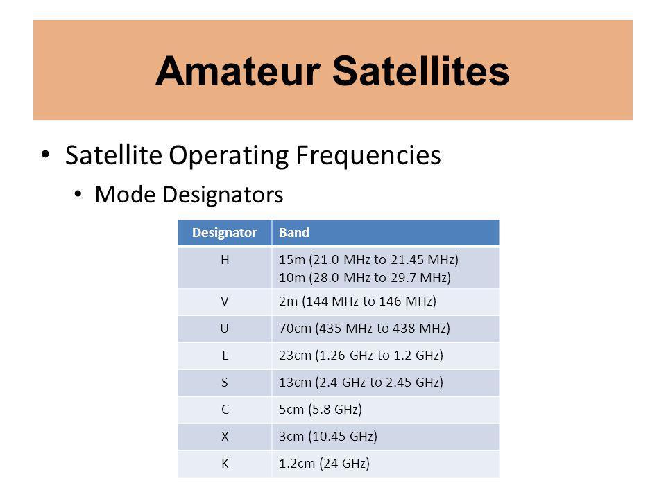 Amateur Satellites Satellite Operating Frequencies Mode Designators DesignatorBand H15m (21.0 MHz to 21.45 MHz) 10m (28.0 MHz to 29.7 MHz) V2m (144 MHz to 146 MHz) U70cm (435 MHz to 438 MHz) L23cm (1.26 GHz to 1.2 GHz) S13cm (2.4 GHz to 2.45 GHz) C5cm (5.8 GHz) X3cm (10.45 GHz) K1.2cm (24 GHz)