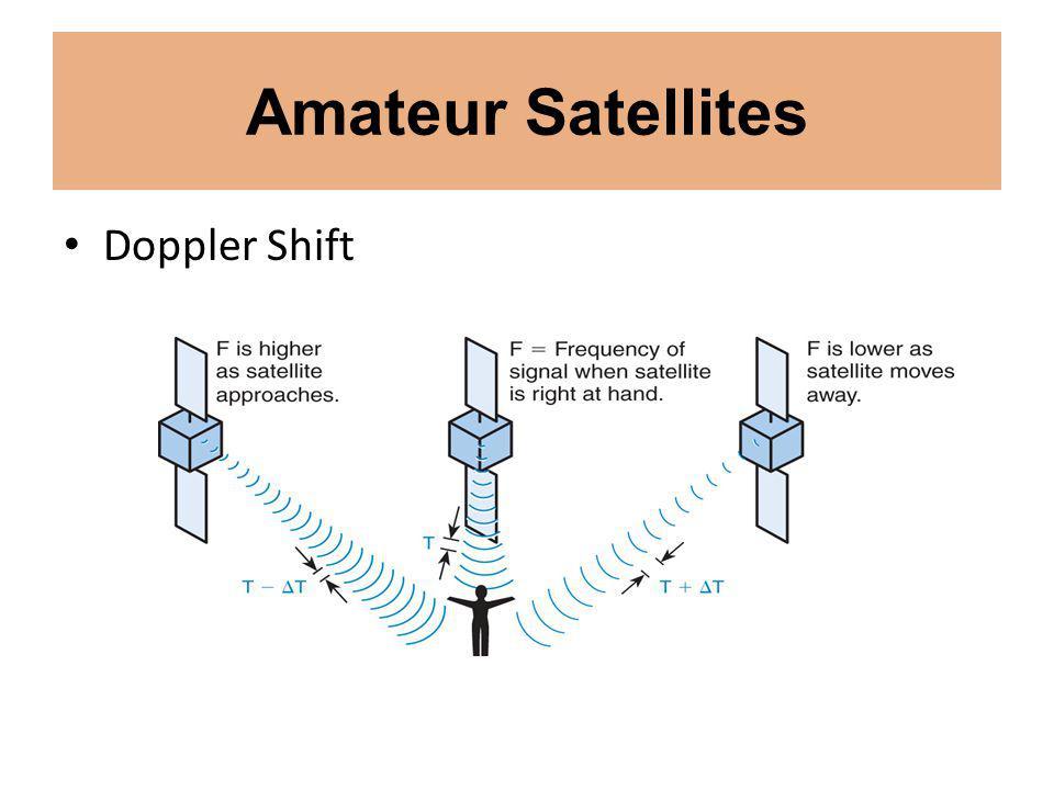 Amateur Satellites Doppler Shift