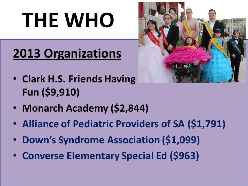 2013 Organizations Clark H.S.
