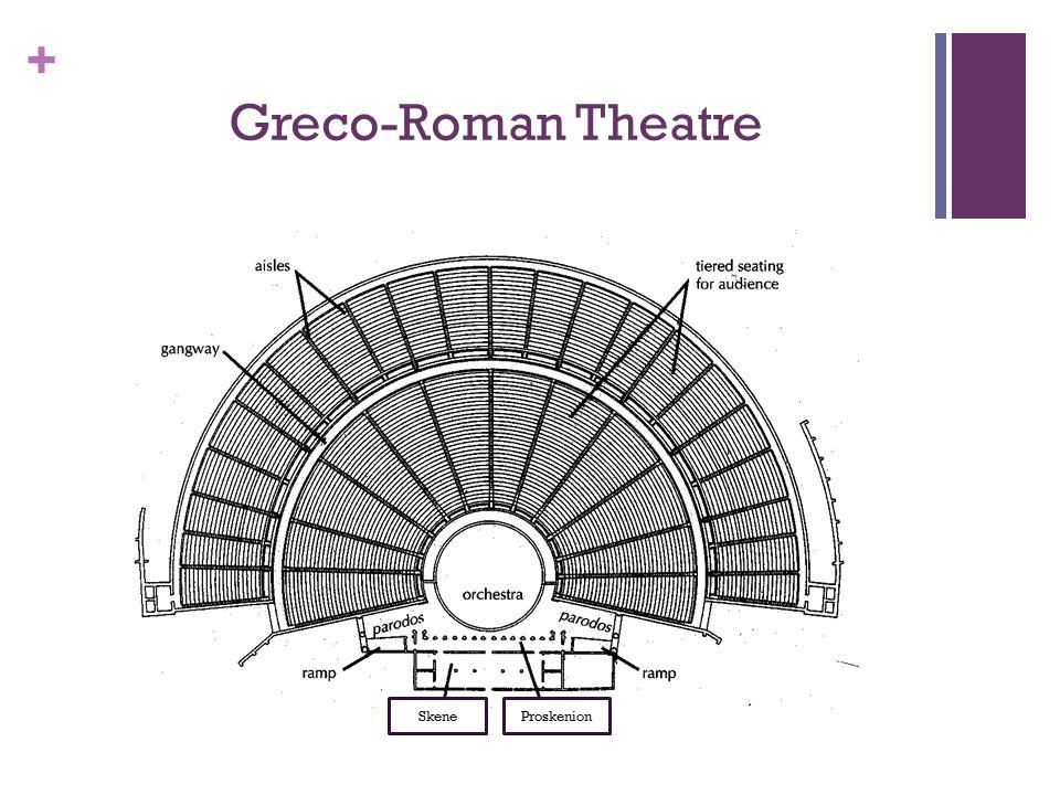 + Greco-Roman Theatre SkeneProskenion