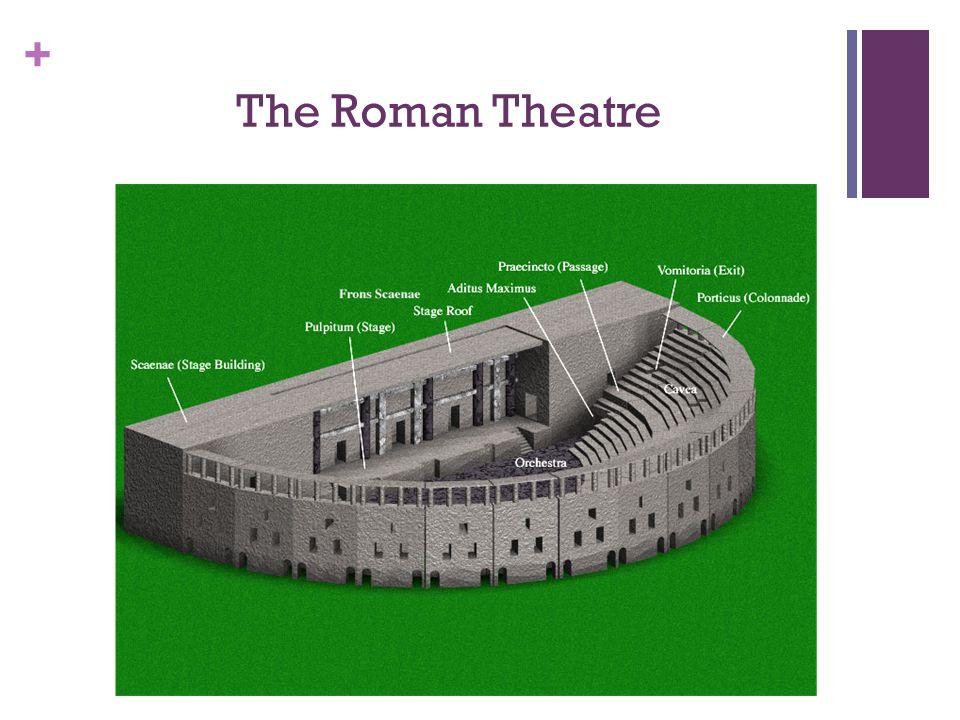 + The Roman Theatre