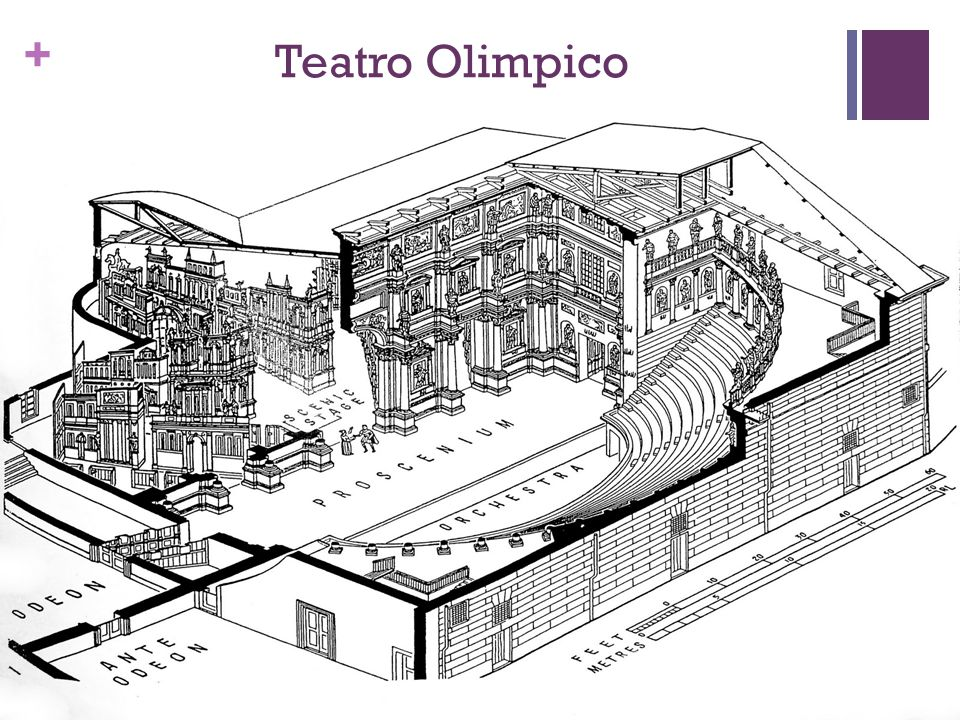 + Teatro Olimpico
