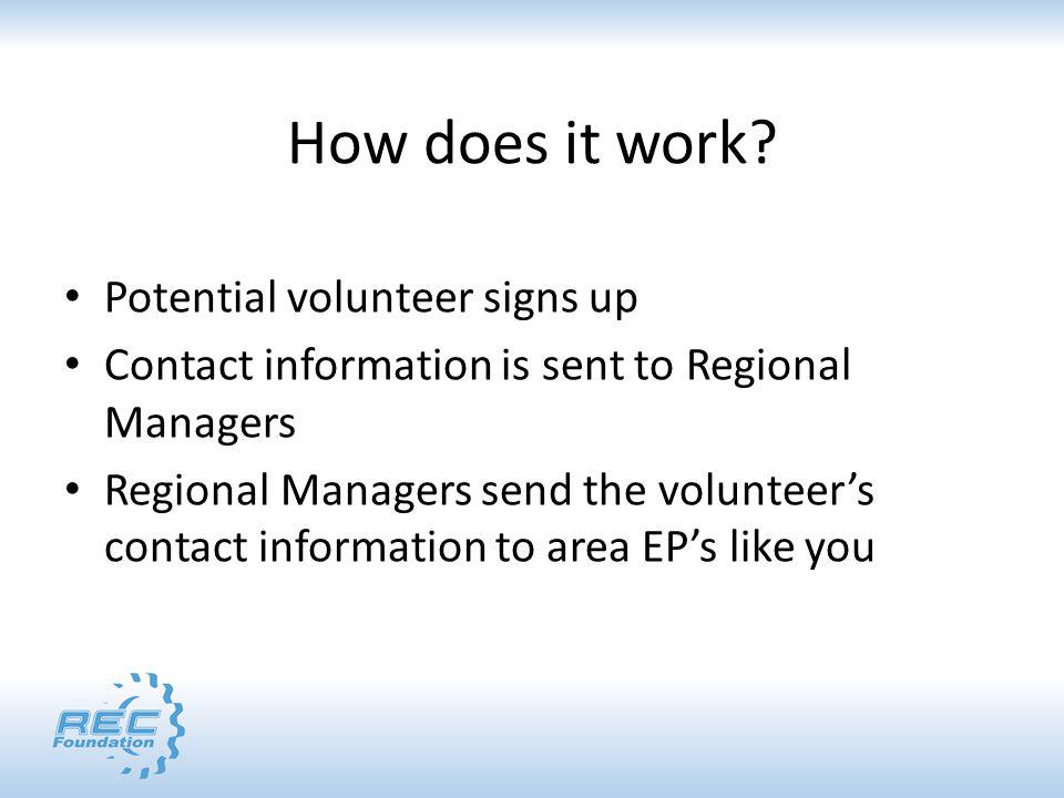 How does it work? Potential volunteer signs up Contact information is sent to Regional Managers Regional Managers send the volunteers contact informat