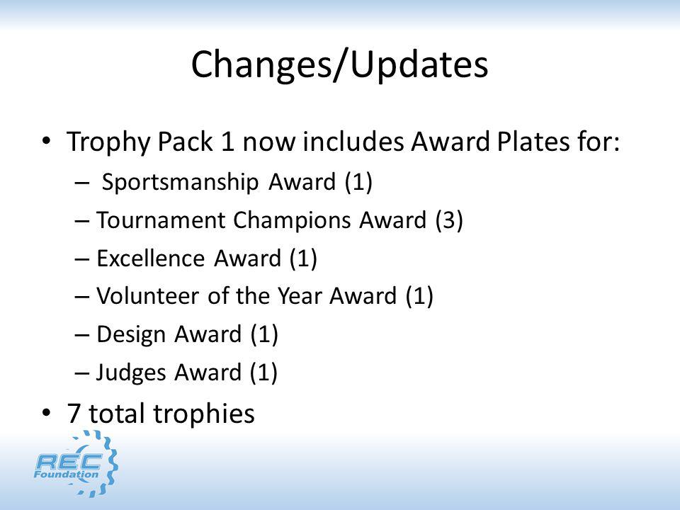 Changes/Updates Trophy Pack 1 now includes Award Plates for: – Sportsmanship Award (1) – Tournament Champions Award (3) – Excellence Award (1) – Volun