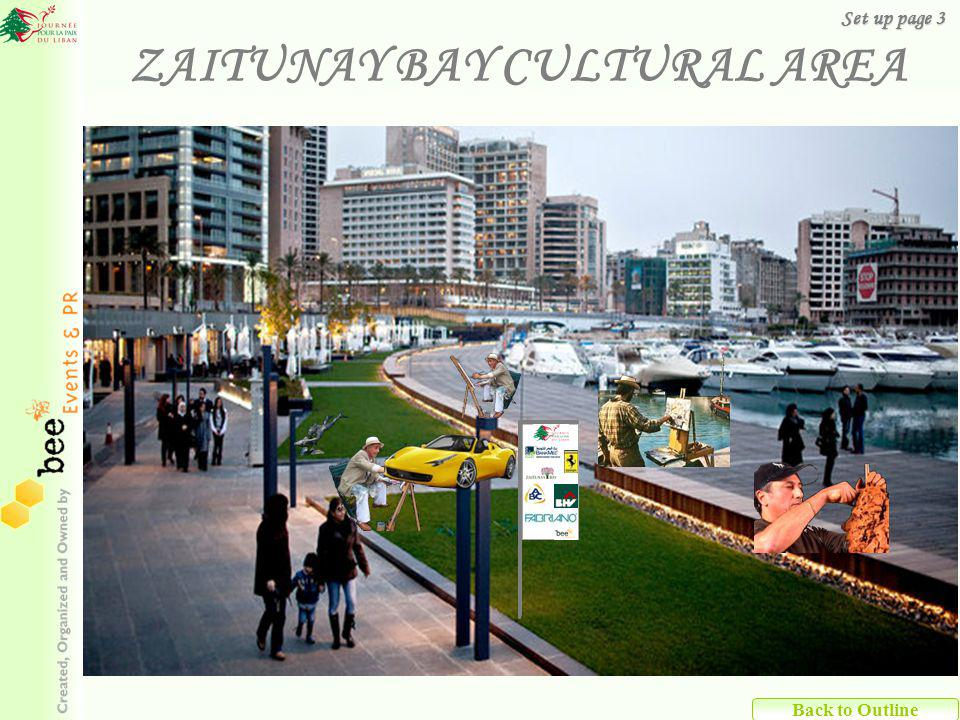 Back to Outline ZAITUNAY BAY CULTURAL AREA Set up page 3