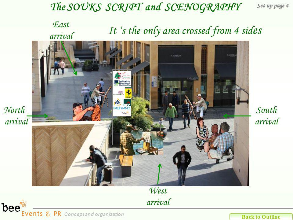 The SOUKS SCRIPT and SCENOGRAPHY Concept and organization North arrival East arrival West arrival South arrival It s the only area crossed from 4 sid es Back to Outline Set up page 4