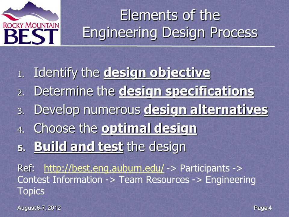 Elements of the Engineering Design Process 1. Identify the design objective 2.